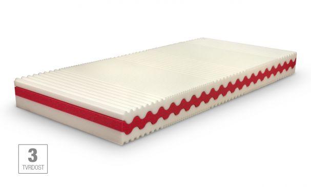 CARLLA ortopedická zdravotní matrace do postele AKCE