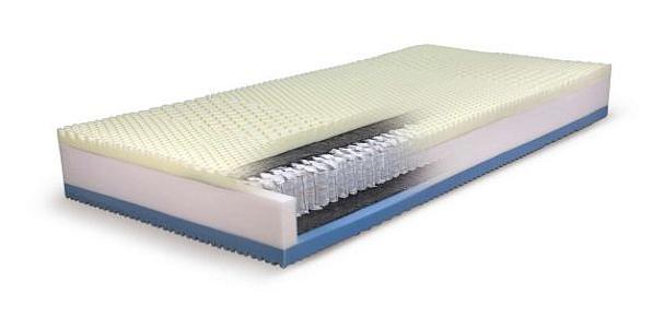 HELLIO 1000 taštičková pružinová ortopedická zdravotní matrace do postele