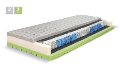 KALIOPE taštičková pružinová ortopedická zdravotní matrace do postele